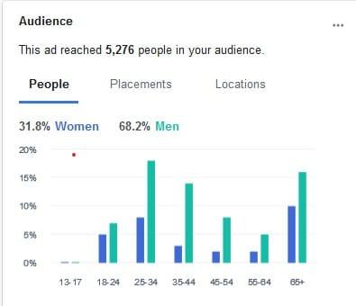 facebook ad for acanbi.com